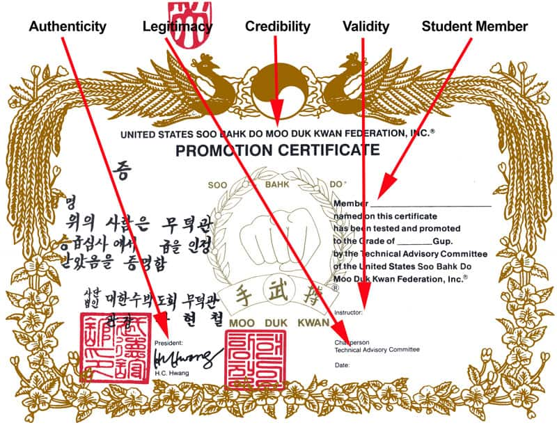 Legitimate Moo Duk Kwan® Certification<br /><span style='font-family: arial, helvetica, sans-serif; font-size: 12pt; color: teal;'>Its so much more than just paper</span>